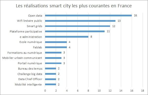 smar-city-france.jpg