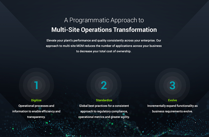 Multi-site Operations Transformation.png