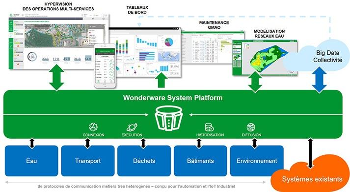 wonderware-schneider-electric-system-platform.jpg