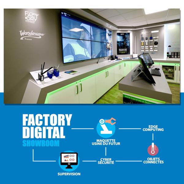 showroom-factory-digital-iot